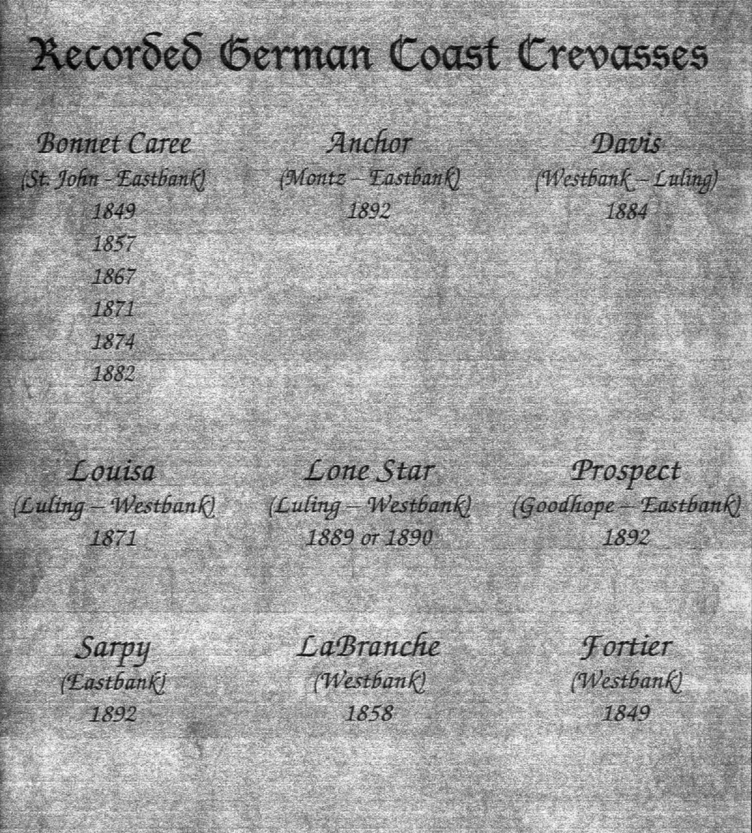 Recorded German Coast Crevasses