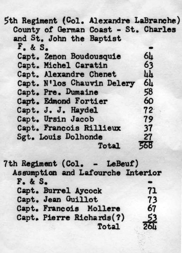 Roster of Alexandre LaBranche's Fifth Regiment